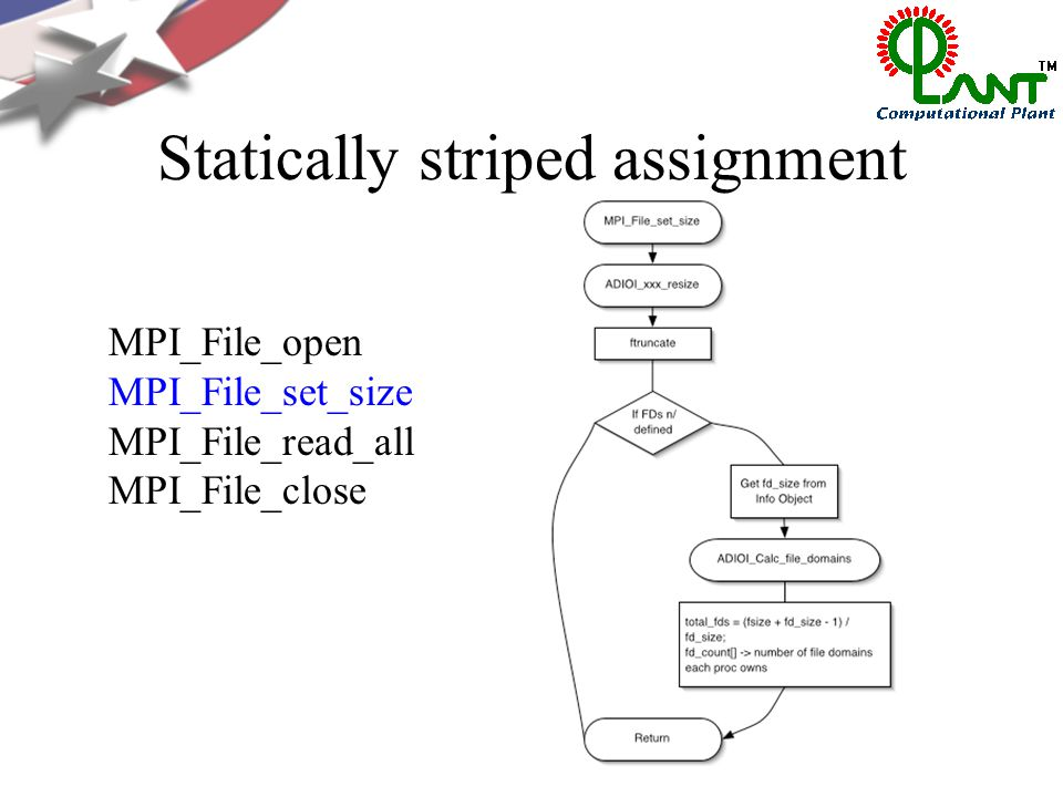 Statically striped assignment MPI_File_open MPI_File_set_size MPI_File_read_all MPI_File_close