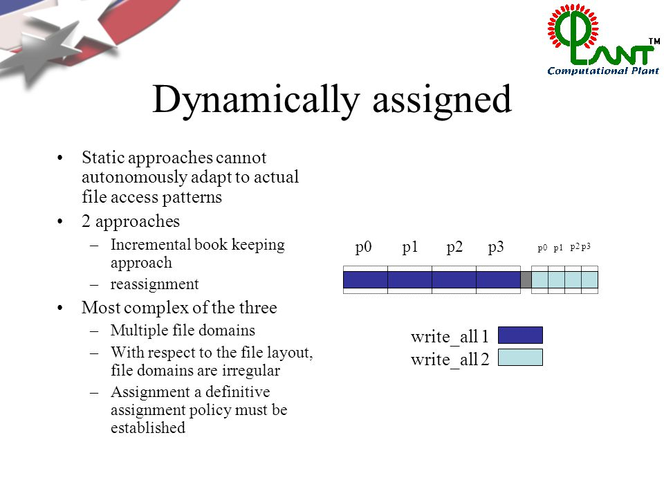 Dynamically assigned Static approaches cannot autonomously adapt to actual file access patterns 2 approaches –Incremental book keeping approach –reassignment Most complex of the three –Multiple file domains –With respect to the file layout, file domains are irregular –Assignment a definitive assignment policy must be established p0p1p2p3 p0p1 p2p3 write_all 1 write_all 2