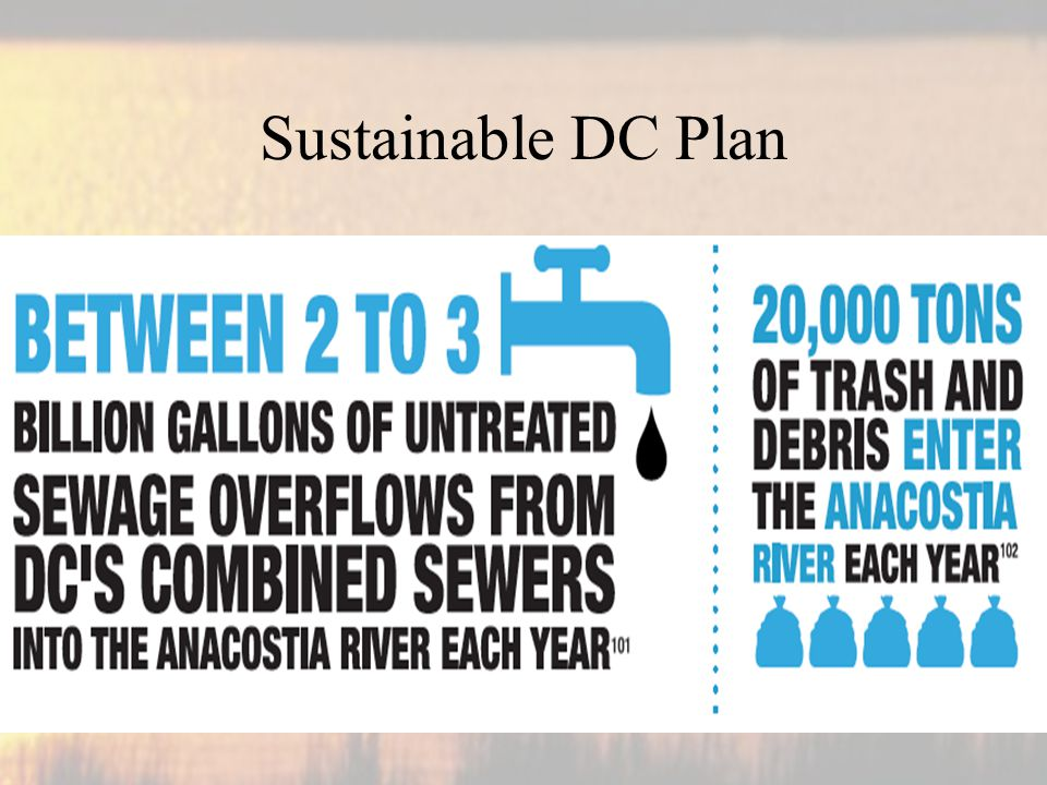 Sustainable DC Plan