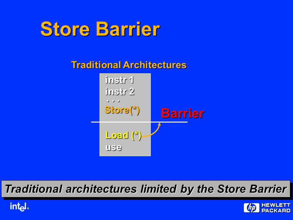 ® Store Barrier Traditional architectures limited by the Store Barrier instr 1 instr 2...