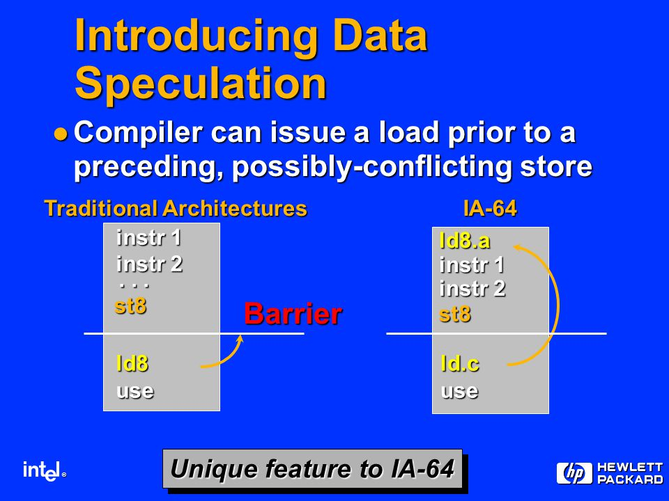 ® Introducing Data Speculation Compiler can issue a load prior to a preceding, possibly-conflicting store Compiler can issue a load prior to a preceding, possibly-conflicting store Unique feature to IA-64 instr 1 instr 2...