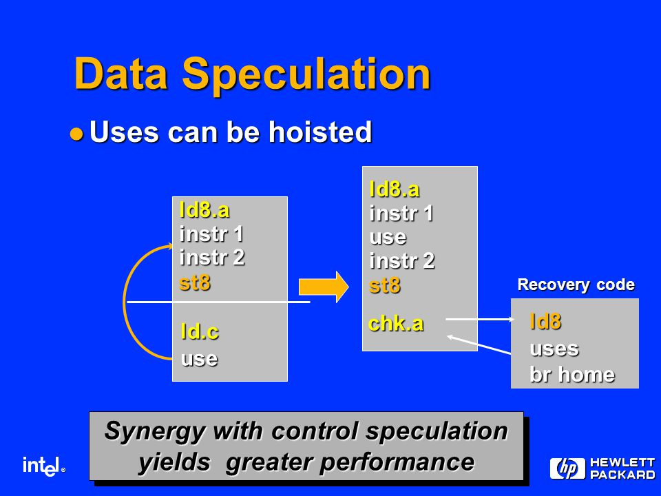 ® Data Speculation Uses can be hoisted Uses can be hoisted Synergy with control speculation yields greater performance ld8.a instr 1 instr 2 st8 ld.cuse ld8.a instr 1 use instr 2 st8 chk.a ld8uses br home Recovery code
