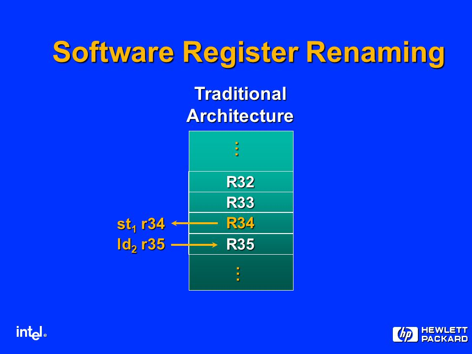 ® Software Register Renaming TraditionalArchitecture...... R32 R33 R34 R35 st 1 r34 ld 2 r35