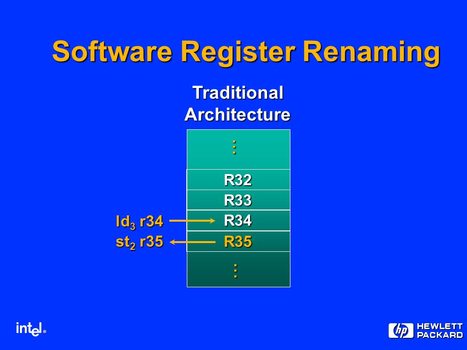 ® Software Register Renaming TraditionalArchitecture...... R32 R33 R34 R35 st 2 r35 ld 3 r34