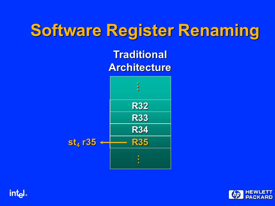 ® Software Register Renaming TraditionalArchitecture...... R32 R33 R34 R35 st 4 r35