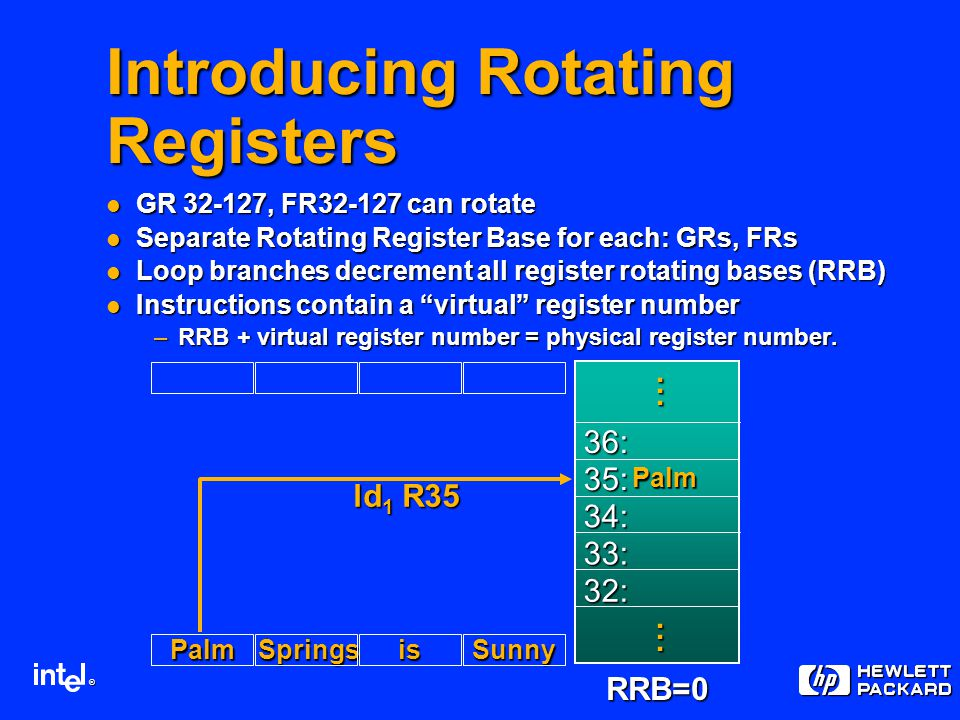 ® PalmSunny isSprings RRB=0 Introducing Rotating Registers GR 32-127, FR32-127 can rotate GR 32-127, FR32-127 can rotate Separate Rotating Register Base for each: GRs, FRs Separate Rotating Register Base for each: GRs, FRs Loop branches decrement all register rotating bases (RRB) Loop branches decrement all register rotating bases (RRB) Instructions contain a virtual register number Instructions contain a virtual register number –RRB + virtual register number = physical register number.