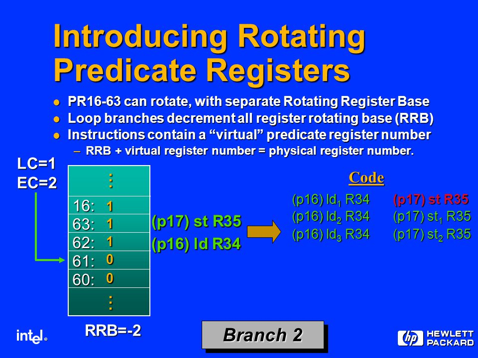 ® Introducing Rotating Predicate Registers PR16-63 can rotate, with separate Rotating Register Base PR16-63 can rotate, with separate Rotating Register Base Loop branches decrement all register rotating base (RRB) Loop branches decrement all register rotating base (RRB) Instructions contain a virtual predicate register number Instructions contain a virtual predicate register number –RRB + virtual register number = physical register number.