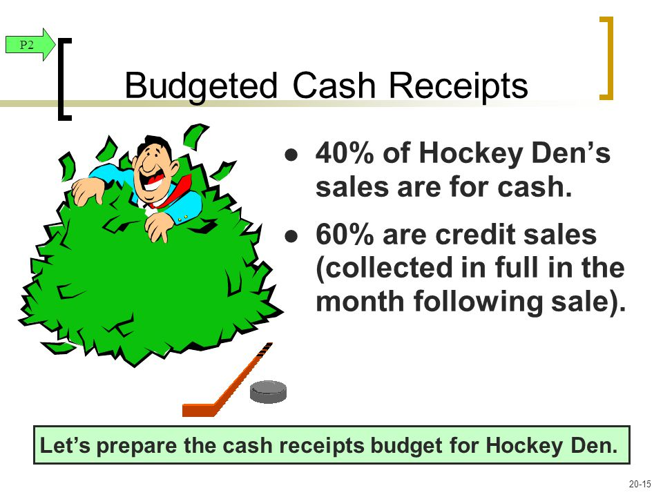 40% of Hockey Den's sales are for cash.