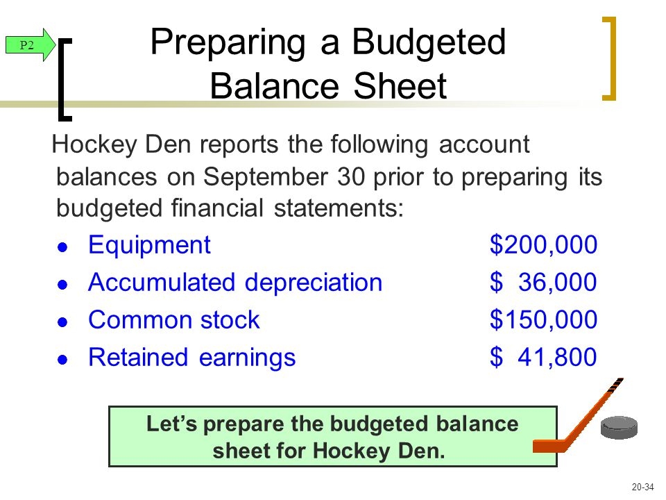 Hockey Den reports the following account balances on September 30 prior to preparing its budgeted financial statements: Equipment $200,000 Accumulated depreciation $ 36,000 Common stock $150,000 Retained earnings $ 41,800 Let's prepare the budgeted balance sheet for Hockey Den.