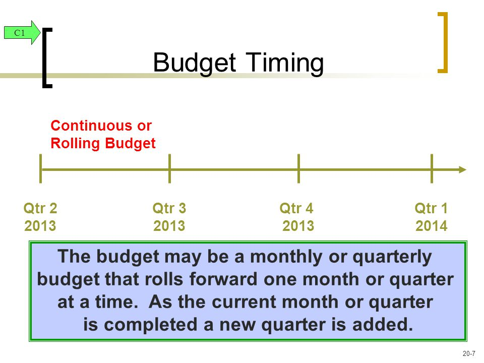 Continuous or Rolling Budget The budget may be a monthly or quarterly budget that rolls forward one month or quarter at a time.