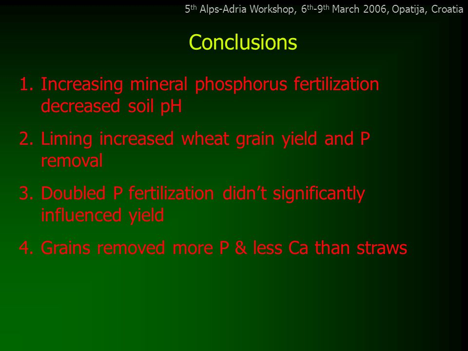 5 th Alps-Adria Workshop, 6 th -9 th March 2006, Opatija, Croatia Conclusions 1.Increasing mineral phosphorus fertilization decreased soil pH 2.Liming increased wheat grain yield and P removal 3.Doubled P fertilization didn't significantly influenced yield 4.Grains removed more P & less Ca than straws
