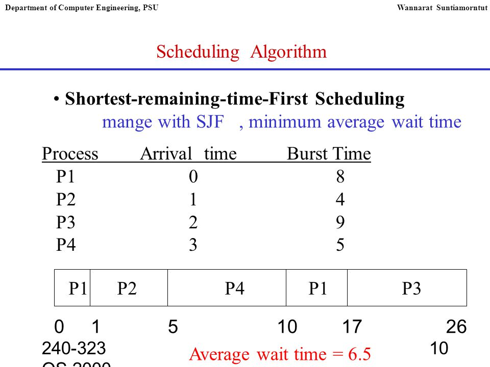 240-323 OS,2000 10 Department of Computer Engineering, PSUWannarat Suntiamorntut Shortest-remaining-time-First Scheduling mange with SJF, minimum average wait time ProcessArrival timeBurst Time P108 P214 P329 P435 0 1 5 10 1726 P1 P2 P4 P1P3 Average wait time = 6.5 Scheduling Algorithm