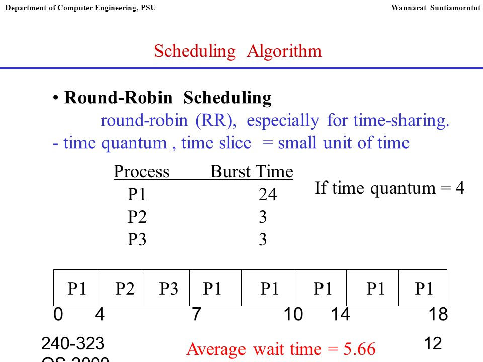 240-323 OS,2000 12 Department of Computer Engineering, PSUWannarat Suntiamorntut Scheduling Algorithm Round-Robin Scheduling round-robin (RR), especially for time-sharing.