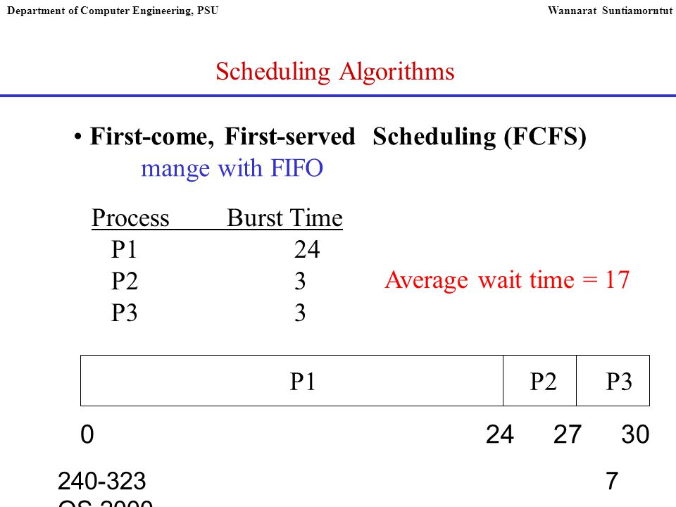 240-323 OS,2000 7 Department of Computer Engineering, PSUWannarat Suntiamorntut Scheduling Algorithms First-come, First-served Scheduling (FCFS) mange with FIFO ProcessBurst Time P124 P23 P33 P1 P2 P3 0242730 Average wait time = 17