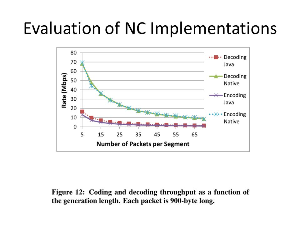 Evaluation of NC Implementations