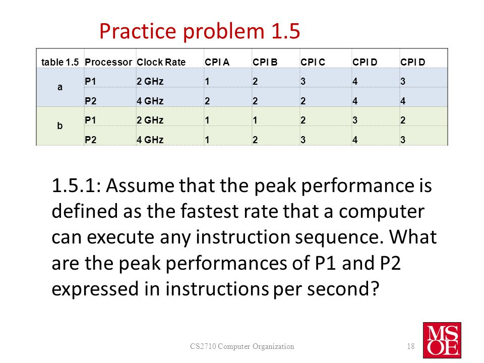 Practice problem 1.5 1.5.1: Assume that the peak performance is defined as the fastest rate that a computer can execute any instruction sequence.