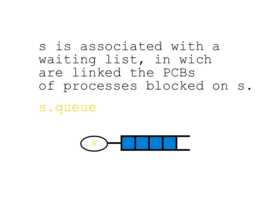 s is associated with a waiting list, in wich are linked the PCBs of processes blocked on s.