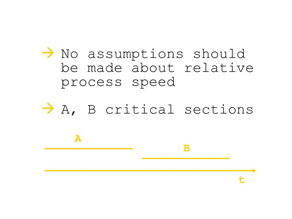 A A B B t t  No assumptions should be made about relative process speed  A, B critical sections