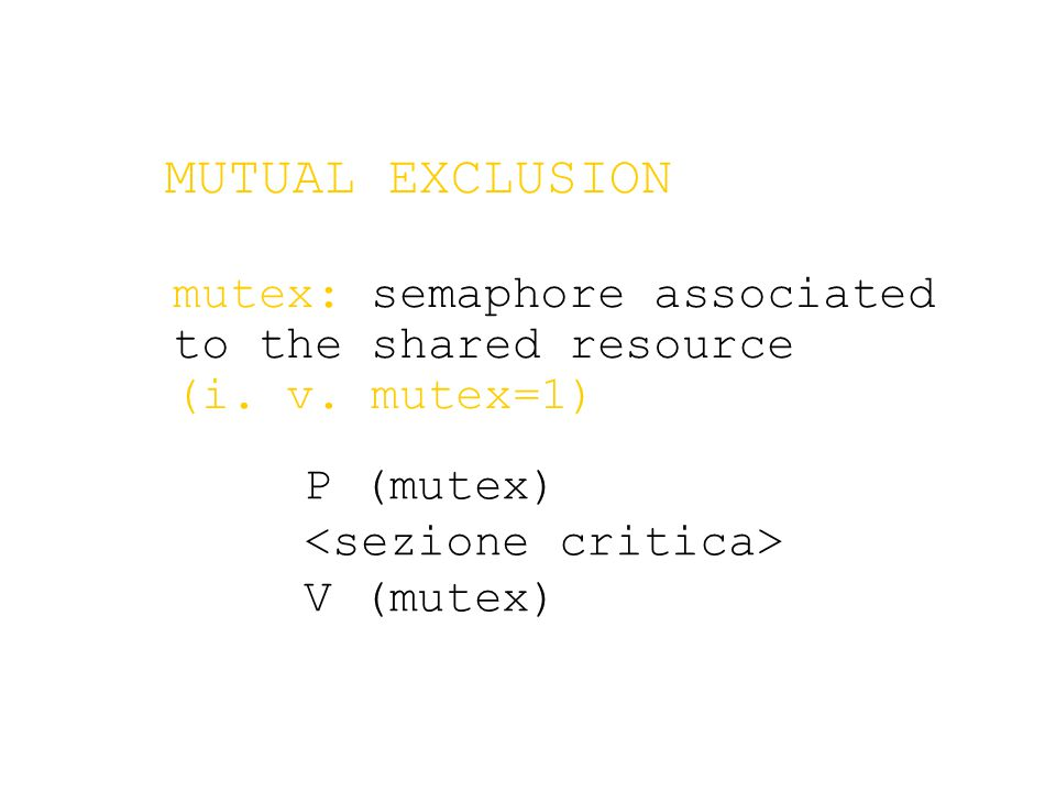 P (mutex) V (mutex) MUTUAL EXCLUSION mutex: semaphore associated to the shared resource (i.