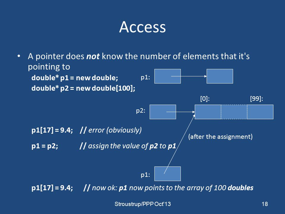 Access A pointer does not know the number of elements that it s pointing to double* p1 = new double; double* p2 = new double[100]; p1[17] = 9.4; // error (obviously) p1 = p2; // assign the value of p2 to p1 p1[17] = 9.4; // now ok: p1 now points to the array of 100 doubles 18 p1: p2: p1: (after the assignment) [0]:[99]: Stroustrup/PPP Oct 13