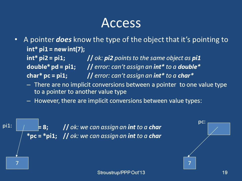 Access A pointer does know the type of the object that it's pointing to int* pi1 = new int(7); int* pi2 = pi1;// ok: pi2 points to the same object as pi1 double* pd = pi1;// error: can't assign an int* to a double* char* pc = pi1;// error: can't assign an int* to a char* – There are no implicit conversions between a pointer to one value type to a pointer to another value type – However, there are implicit conversions between value types: *pc = 8;// ok: we can assign an int to a char *pc = *pi1;// ok: we can assign an int to a char 19 77 pi1: pc: Stroustrup/PPP Oct 13