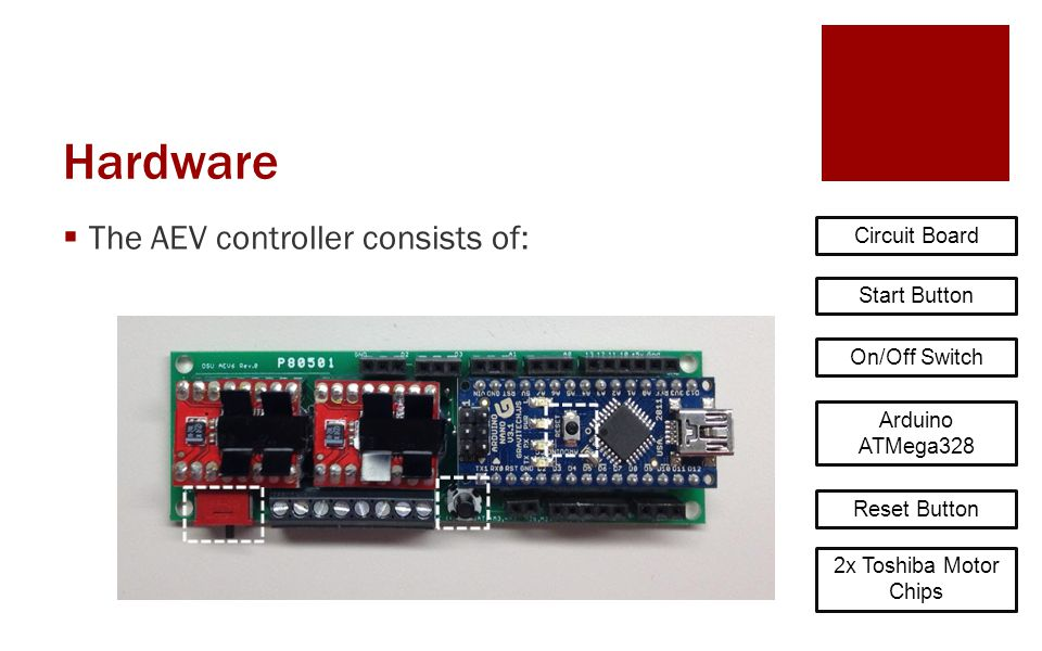 Hardware  The AEV controller consists of: Circuit Board Arduino ATMega328 2x Toshiba Motor Chips Start Button On/Off Switch Reset Button