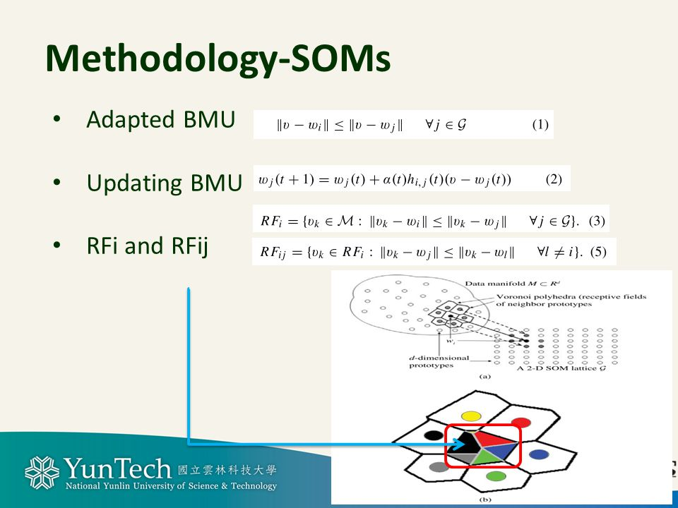 Intelligent Database Systems Lab Methodology-SOMs Adapted BMU Updating BMU RFi and RFij
