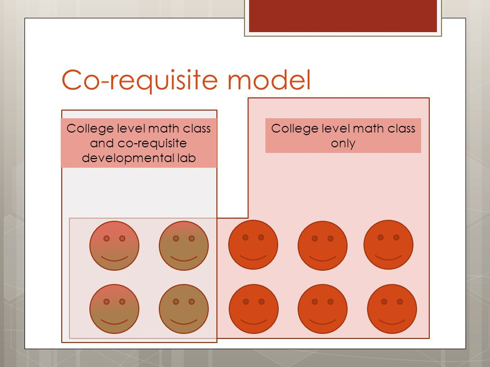 Co-requisite model College level math class only College level math class and co-requisite developmental lab