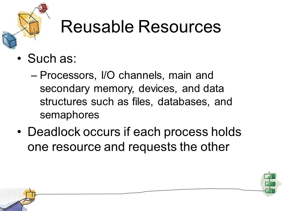 Reusable Resources Such as: –Processors, I/O channels, main and secondary memory, devices, and data structures such as files, databases, and semaphores Deadlock occurs if each process holds one resource and requests the other