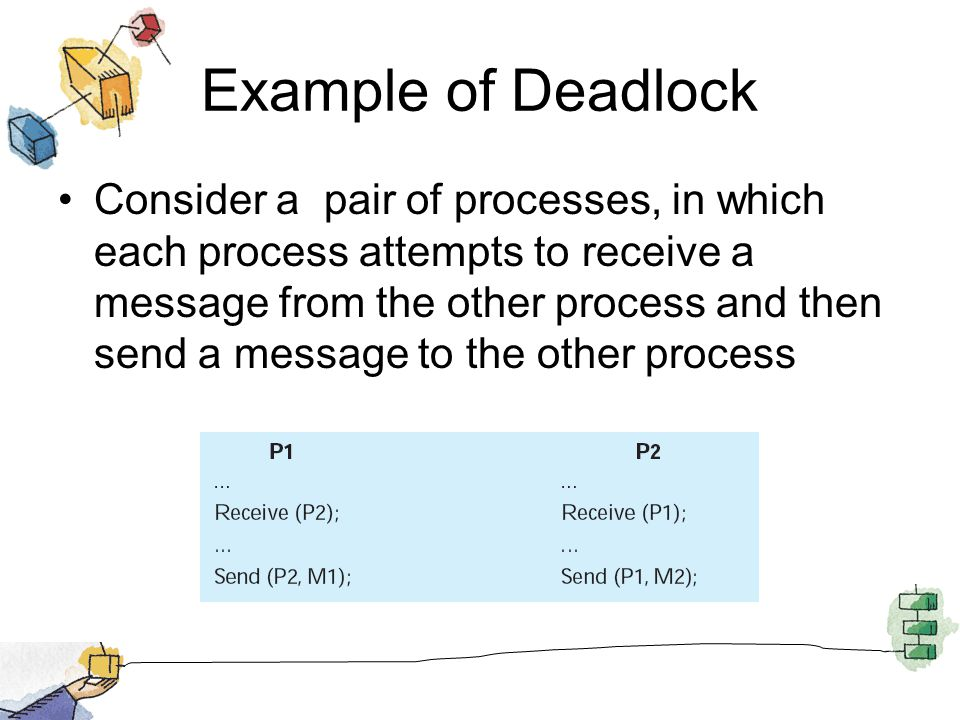 Example of Deadlock Consider a pair of processes, in which each process attempts to receive a message from the other process and then send a message to the other process