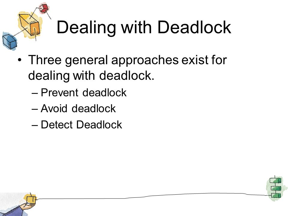 Dealing with Deadlock Three general approaches exist for dealing with deadlock.