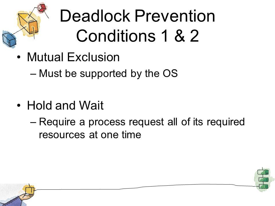 Deadlock Prevention Conditions 1 & 2 Mutual Exclusion –Must be supported by the OS Hold and Wait –Require a process request all of its required resources at one time