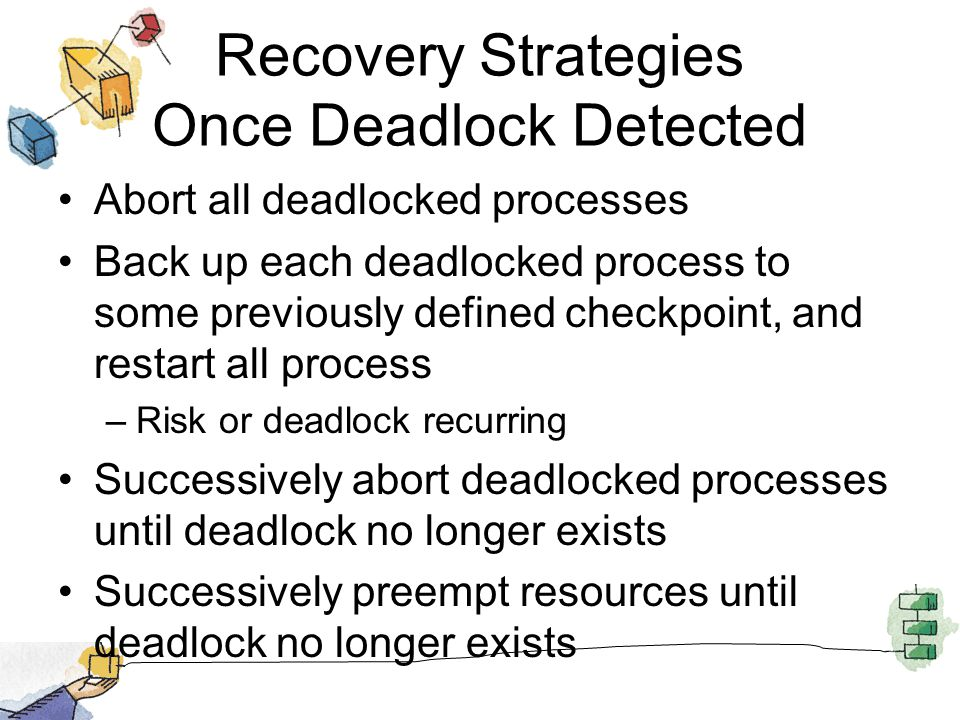 Recovery Strategies Once Deadlock Detected Abort all deadlocked processes Back up each deadlocked process to some previously defined checkpoint, and restart all process –Risk or deadlock recurring Successively abort deadlocked processes until deadlock no longer exists Successively preempt resources until deadlock no longer exists