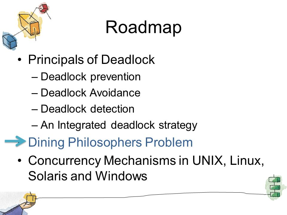 Roadmap Principals of Deadlock –Deadlock prevention –Deadlock Avoidance –Deadlock detection –An Integrated deadlock strategy Dining Philosophers Problem Concurrency Mechanisms in UNIX, Linux, Solaris and Windows