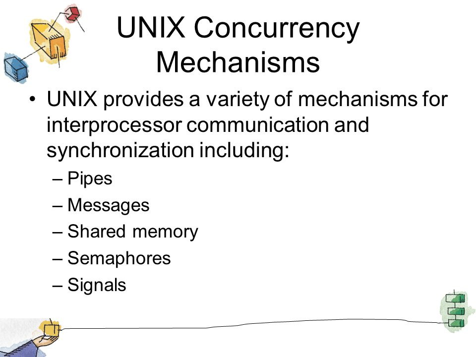 UNIX Concurrency Mechanisms UNIX provides a variety of mechanisms for interprocessor communication and synchronization including: –Pipes –Messages –Shared memory –Semaphores –Signals