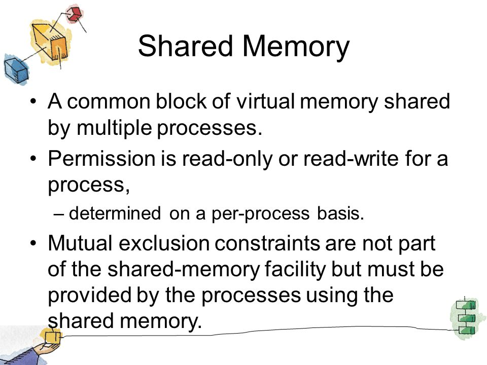 Shared Memory A common block of virtual memory shared by multiple processes.