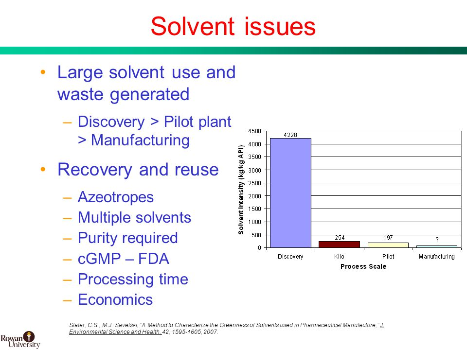 15 BMS Confidential PUBD 13745 Solvent issues Large solvent use and waste generated –Discovery > Pilot plant > Manufacturing Recovery and reuse –Azeotropes –Multiple solvents –Purity required –cGMP – FDA –Processing time –Economics Slater, C.S., M.J.