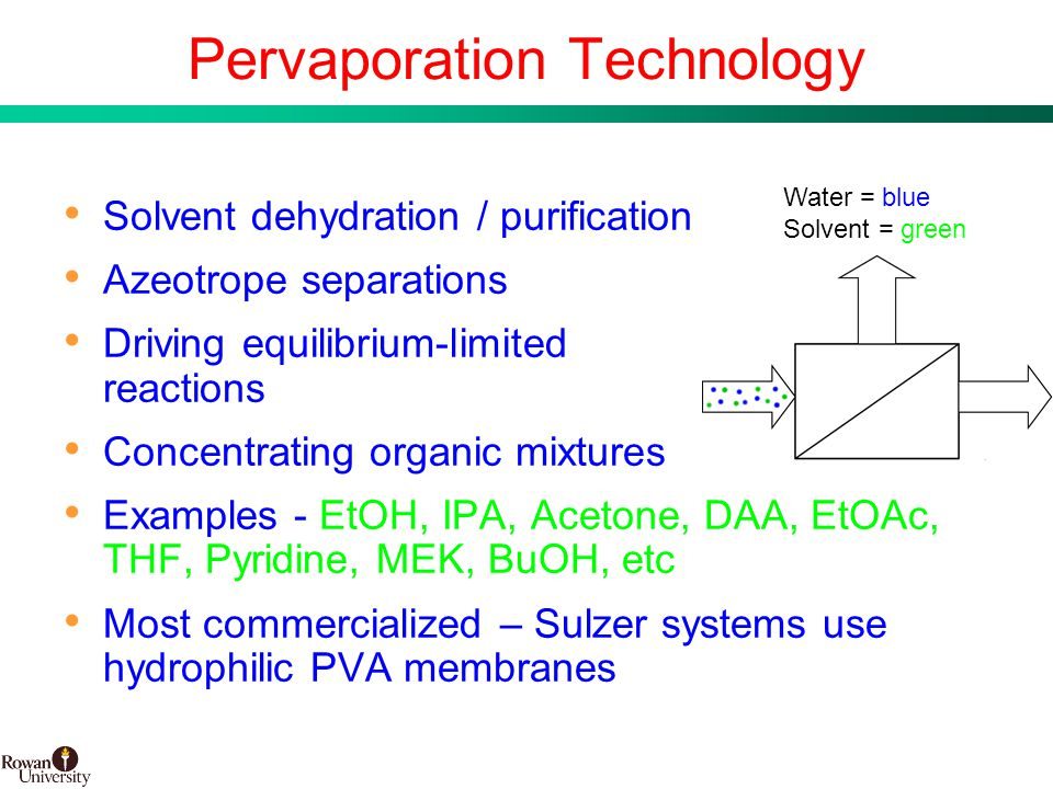 17 BMS Confidential PUBD 13745 Pervaporation Technology Solvent dehydration / purification Azeotrope separations Driving equilibrium-limited reactions Concentrating organic mixtures Examples - EtOH, IPA, Acetone, DAA, EtOAc, THF, Pyridine, MEK, BuOH, etc Most commercialized – Sulzer systems use hydrophilic PVA membranes Water = blue Solvent = green