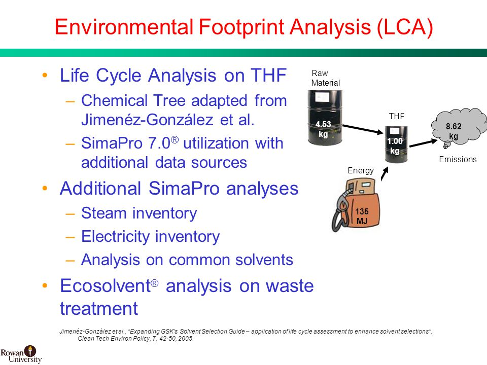 22 BMS Confidential PUBD 13745 Environmental Footprint Analysis (LCA) Life Cycle Analysis on THF –Chemical Tree adapted from Jimenéz-González et al.
