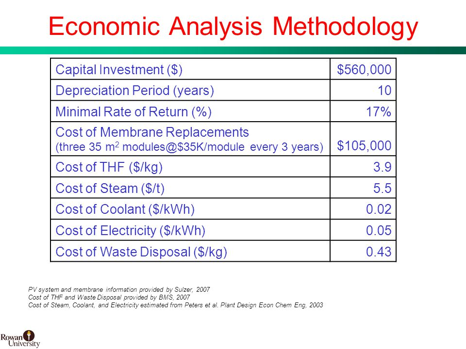 25 BMS Confidential PUBD 13745 Economic Analysis Methodology Capital Investment ($)$560,000 Depreciation Period (years)10 Minimal Rate of Return (%)17% Cost of Membrane Replacements (three 35 m 2 modules@$35K/module every 3 years) $105,000 Cost of THF ($/kg)3.9 Cost of Steam ($/t)5.5 Cost of Coolant ($/kWh)0.02 Cost of Electricity ($/kWh)0.05 Cost of Waste Disposal ($/kg)0.43 PV system and membrane information provided by Sulzer, 2007 Cost of THF and Waste Disposal provided by BMS, 2007 Cost of Steam, Coolant, and Electricity estimated from Peters et al.