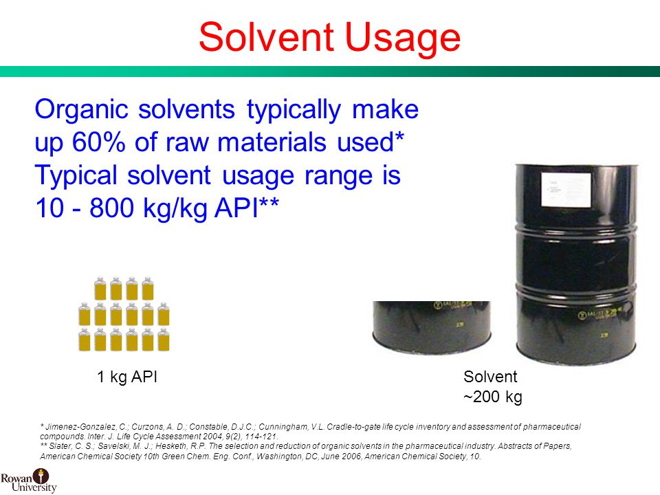 6 BMS Confidential PUBD 13745 Solvent ~200 kg Solvent Usage 1 kg API Organic solvents typically make up 60% of raw materials used* Typical solvent usage range is 10 - 800 kg/kg API** * Jimenez-Gonzalez, C.; Curzons, A.