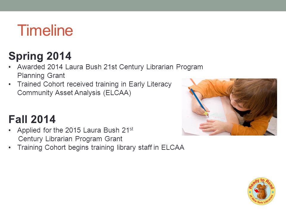 Timeline Spring 2014 Awarded 2014 Laura Bush 21st Century Librarian Program Planning Grant Trained Cohort received training in Early Literacy Community Asset Analysis (ELCAA) Fall 2014 Applied for the 2015 Laura Bush 21 st Century Librarian Program Grant Training Cohort begins training library staff in ELCAA