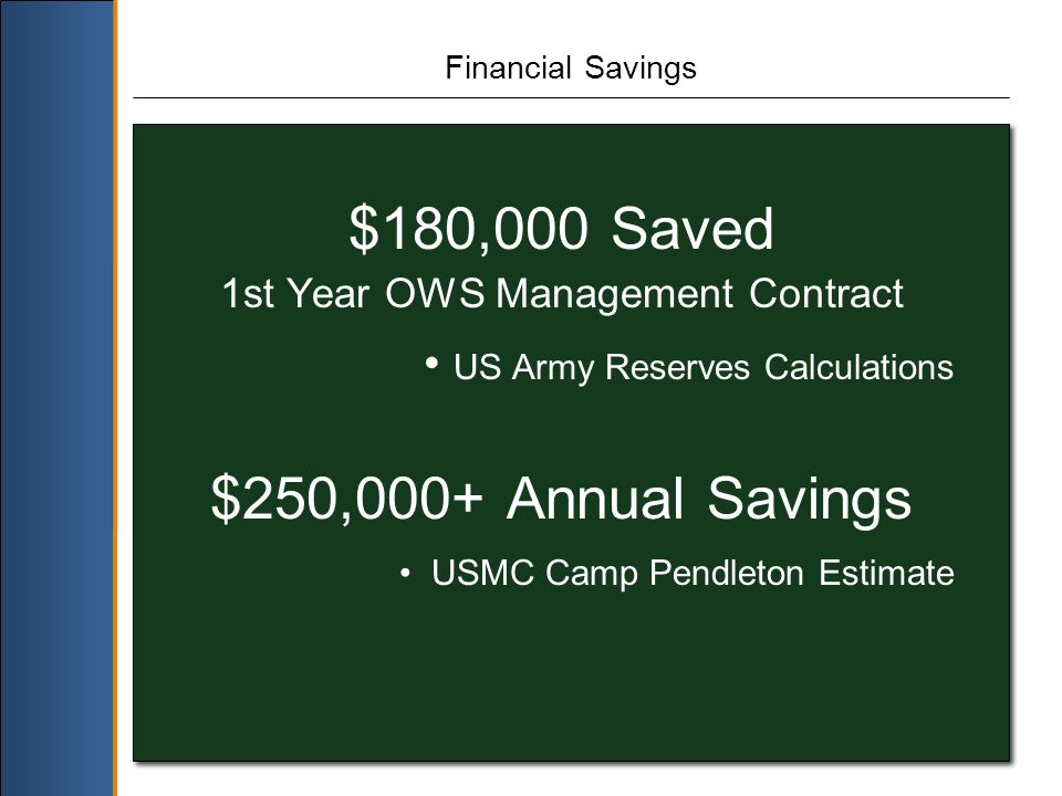 Financial Savings $180,000 Saved 1st Year OWS Management Contract US Army Reserves Calculations $250,000+ Annual Savings USMC Camp Pendleton Estimate