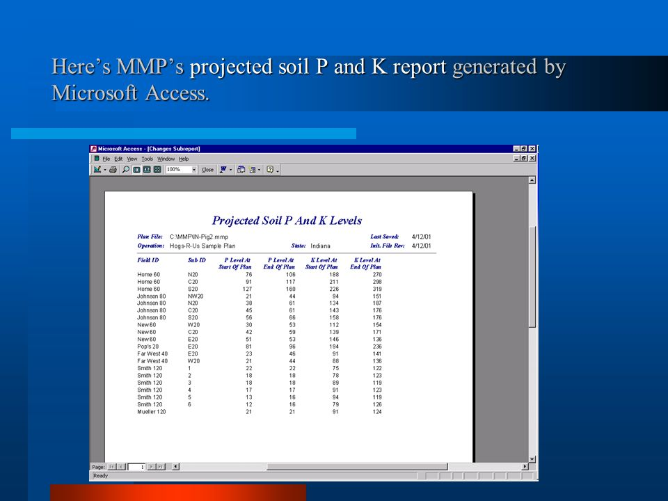 Here's MMP's projected soil P and K report generated by Microsoft Access.