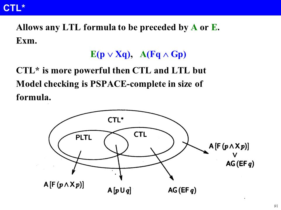 16 CTL* Allows any LTL formula to be preceded by A or E.