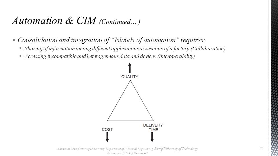  Consolidation and integration of Islands of automation requires:  Sharing of information among different applications or sections of a factory (Collaboration)  Accessing incompatible and heterogeneous data and devices (Interoperability) Advanced Manufacturing Laboratory, Department of Industrial Engineering, Sharif University of Technology Automation (21541), Session # 2 23