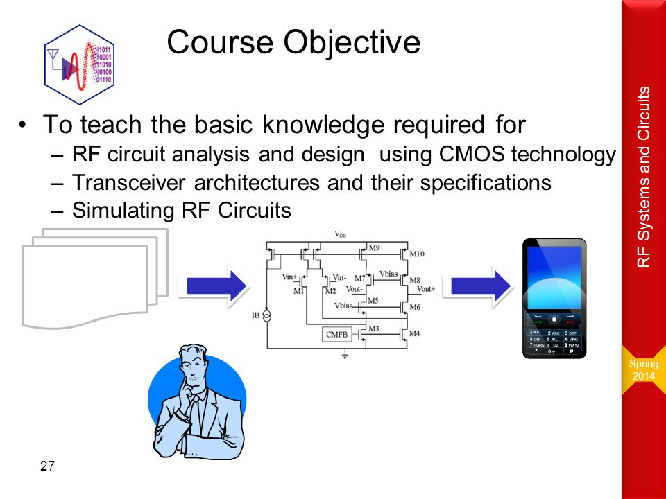 Design of Radio Frequency Circuits and Systems Emad Hegazi Professor