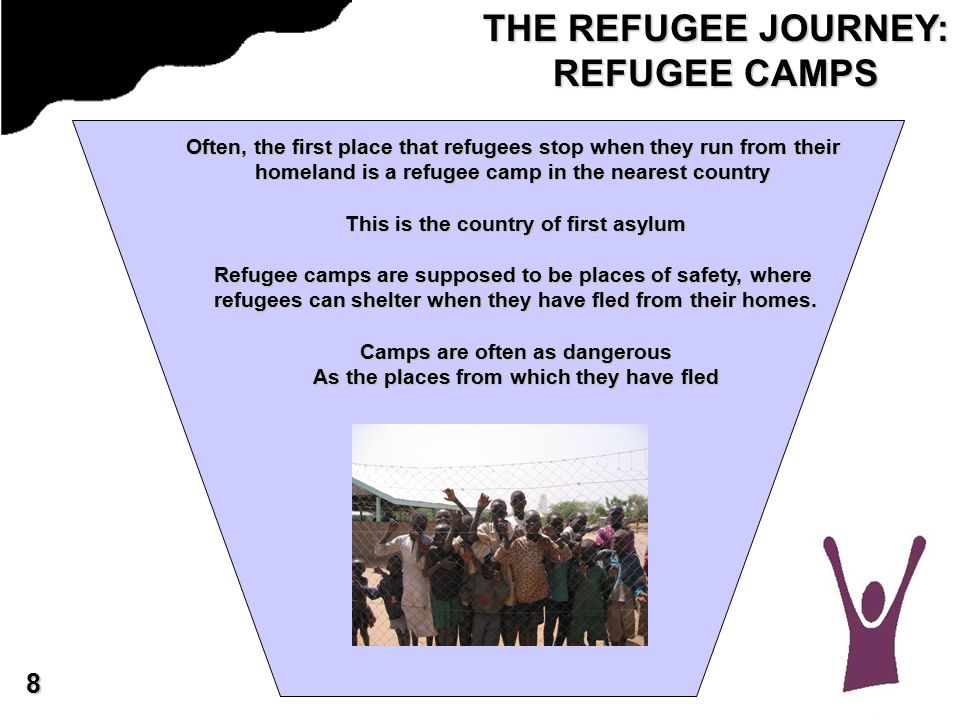 THE REFUGEE JOURNEY: REFUGEE CAMPS Often, the first place that refugees stop when they run from their homeland is a refugee camp in the nearest country This is the country of first asylum Refugee camps are supposed to be places of safety, where refugees can shelter when they have fled from their homes.