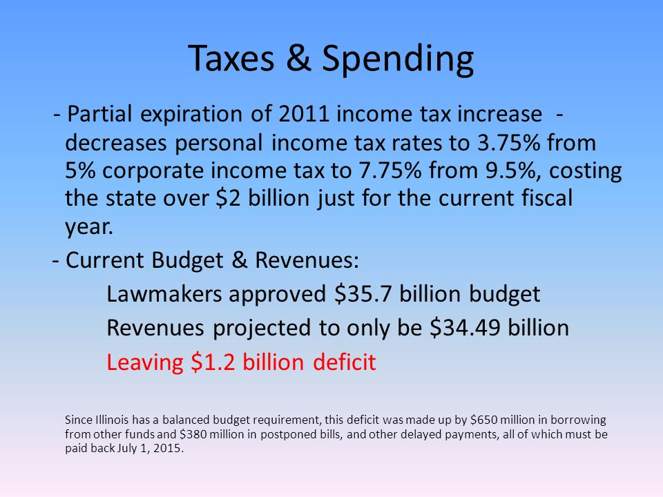 Taxes & Spending - Partial expiration of 2011 income tax increase - decreases personal income tax rates to 3.75% from 5% corporate income tax to 7.75% from 9.5%, costing the state over $2 billion just for the current fiscal year.