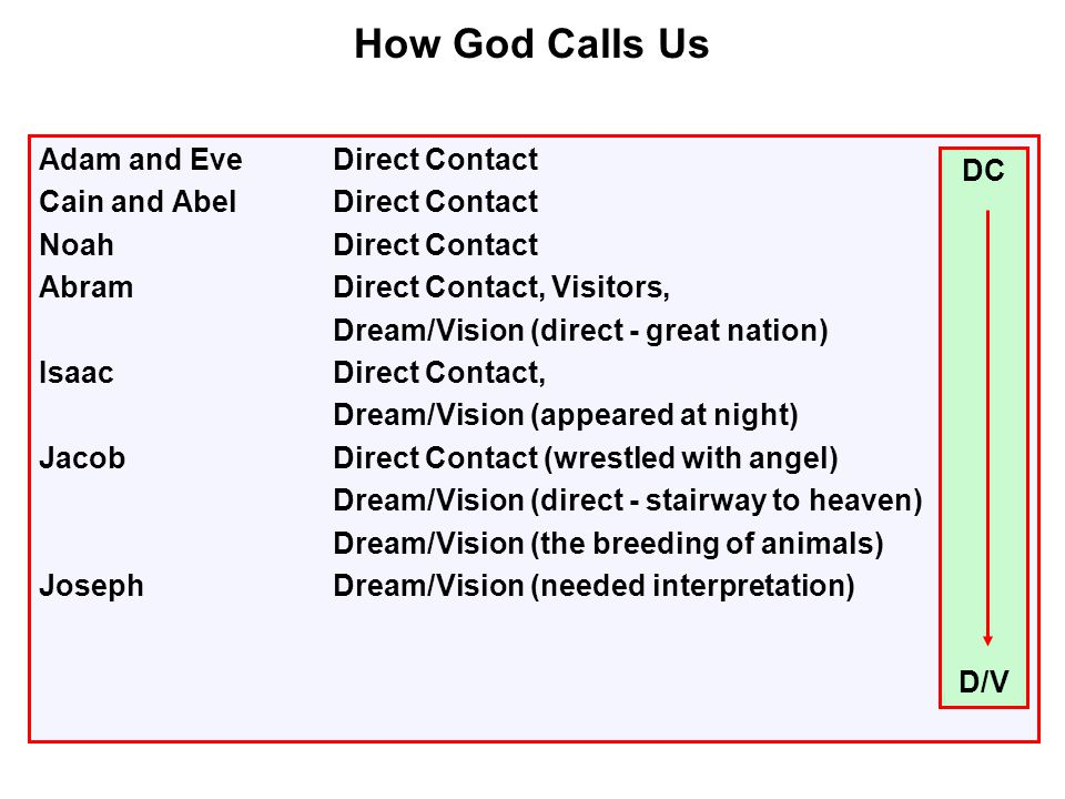 Adam and EveDirect Contact Cain and AbelDirect Contact NoahDirect Contact AbramDirect Contact, Visitors, Dream/Vision (direct - great nation) IsaacDirect Contact, Dream/Vision (appeared at night) JacobDirect Contact (wrestled with angel) Dream/Vision (direct - stairway to heaven) Dream/Vision (the breeding of animals) JosephDream/Vision (needed interpretation) How God Calls Us DC D/V